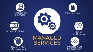 toronto managed it services company